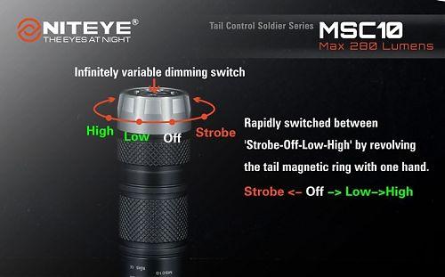 Компактный фонарик для ежедневного использования
