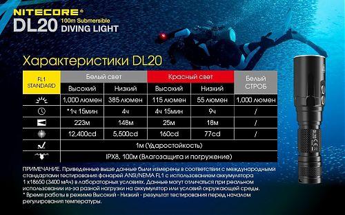 Фонарь для дайвинга NITECORE DL20 CREE XP-LHI V3 Diving100м  Погружение до 100 м. Дополнительный красный для фотосъемки
