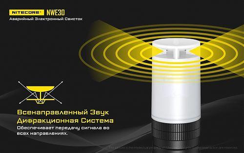 Фонарь с аварийным электронным свистком NITECORE NWE30 4*Luminus SST-20-W