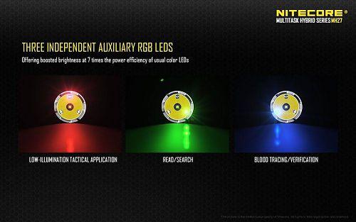 Цветные светодиоды. Порт зарядки - MICRO-USB