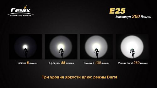 Карманный фонарь.Однокнопочное управление. Турбо-режим