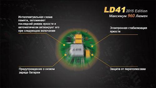 Усовершенствованная модель фонаря с широким диапазоном применения