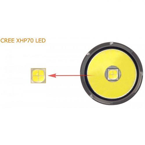Поисковый фонарь Acebeam EC50  Мощный компактный фонарь. 2500 лм в режиме турбо