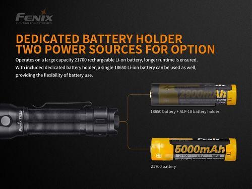 Тактический  фонарь Fenix TK22 V2  Тактическая кнопка для включения. Яркость + дальность