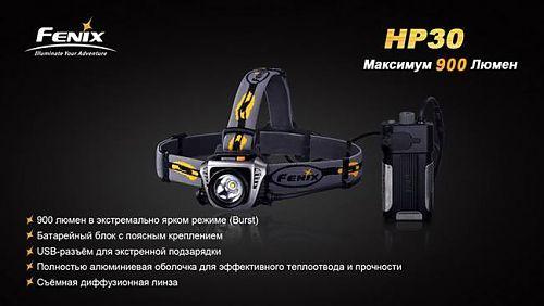 Яркий налобный фонарик с удобной системой управления