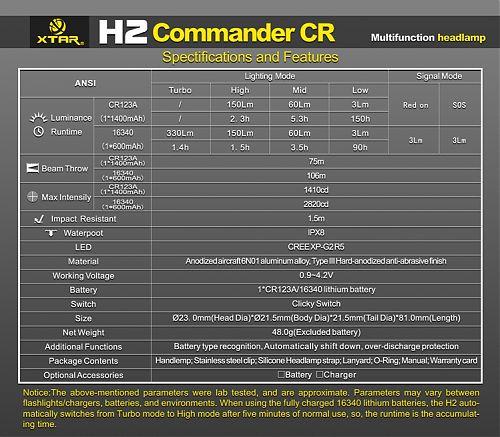 Налобный фонарь  XTAR H2 Commander  Фонарь Г-образной формы. Можно использовать как налобный и как ручной