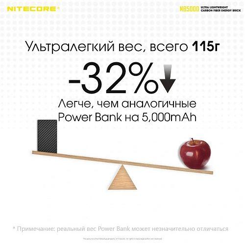 Ударопрочный Power bank с защитой от влаги  NITECORE NB5000   5000 мАч. Самый легкий 115 г. Защита от дождя