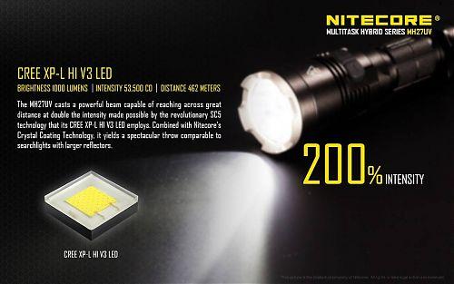 Белый и ультрафиолетовый светодиоды. Порт зарядки - Micro-USB.