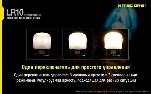 Кемпинговый фонарь NITECORE LR10 Magnetic  Компактный, легкий, яркий. 250 лм. Заряжается от USB