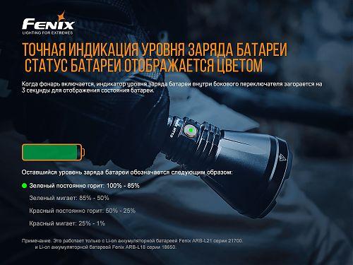 Дальнобойный фонарь для охоты Fenix HT18  Красный, заленый фильтры. Тактическая кнопка