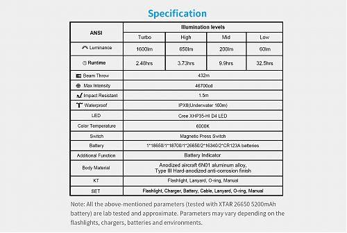 Подводный фонарь XTAR D26 1600лм.  2,48 часа в максимальном режиме 1600 лм. Полный комплект