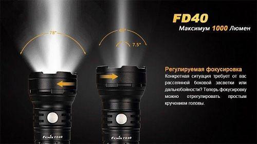 Светодиодный фонарь с переменной фокусировкой луча