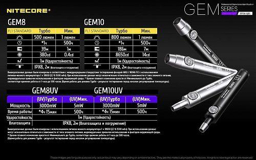 Nitecore GEM8 фонарь для идентификации драгоценных камней  Профессиональный фонарь для идентификации драгоценных камней до 500 лм.