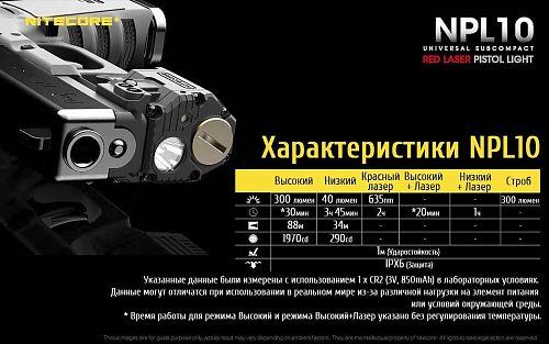 Nitecore NPL10   Подствольный фонарь с ЛЦУ для пистолета. Мощность 300 лм.