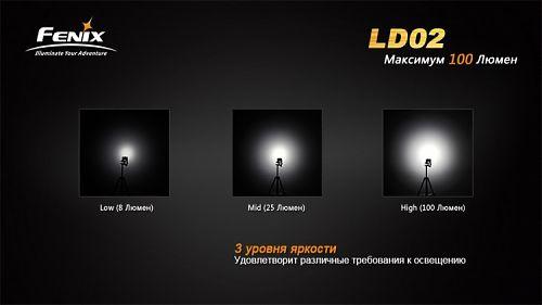 Фонарь Fenix LD02 Cree XP-E2 LED  Миниатюрный фонарь с клипсой. Работает от одной батарейки AAA