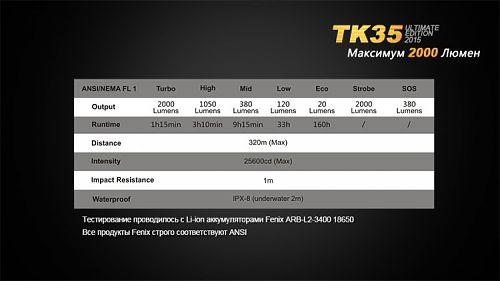 Фонарь Fenix TK35UE (2015) Cree XHP-50  Компактный, сверхмощный. 2000 лм. Простой в управлении.