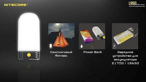 Кемпинговый фонарь с powerbank NITECORE LR60 (без аккумуляторов)   работа от 1 или 2 аккумуляторов, магнит, выбор направления свечения