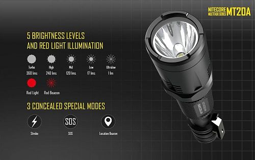 Фонарь NiteCore MT20A Cree XP-G2 R5  Тактический фонарь с  дополнительным красным светодиодом