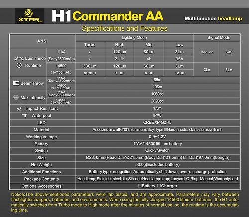 Налобный фонарь XTAR H1 Commander AA Г  Фонарь Г-образной формы. Можно использовать как налобный и как ручной