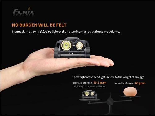 Fenix HM65R  Ближний и дальний свет. Порт USB Type-C.