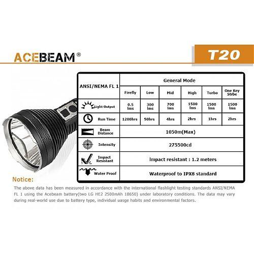 Дальнобойный поисковый фонарь Acebeam T20  Мощный дальнобойный фонарь. Дальность освещения - 1050 м