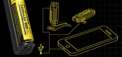 Зарядное устройство NiteCore F1 Powerbank  Зарядное устройство + Power Bank. Совместим с IMR/Li-ion