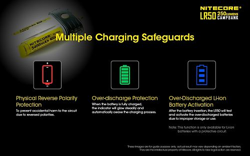 9 светодиодов. Магнит, powerbank, micro USB